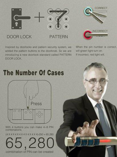 Pattern Door Lock:盲文组合的智能门锁-广州磐众智能科技有限公司