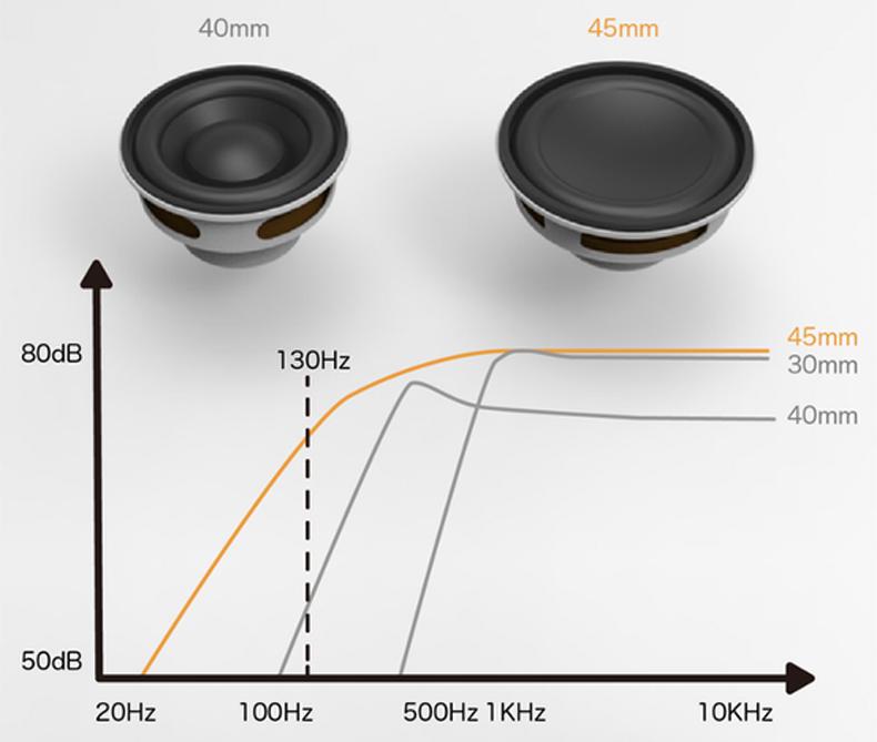 奇特设计 水杯竟然瞬间变成高品质无线音箱--广州磐众智能科技有限公司