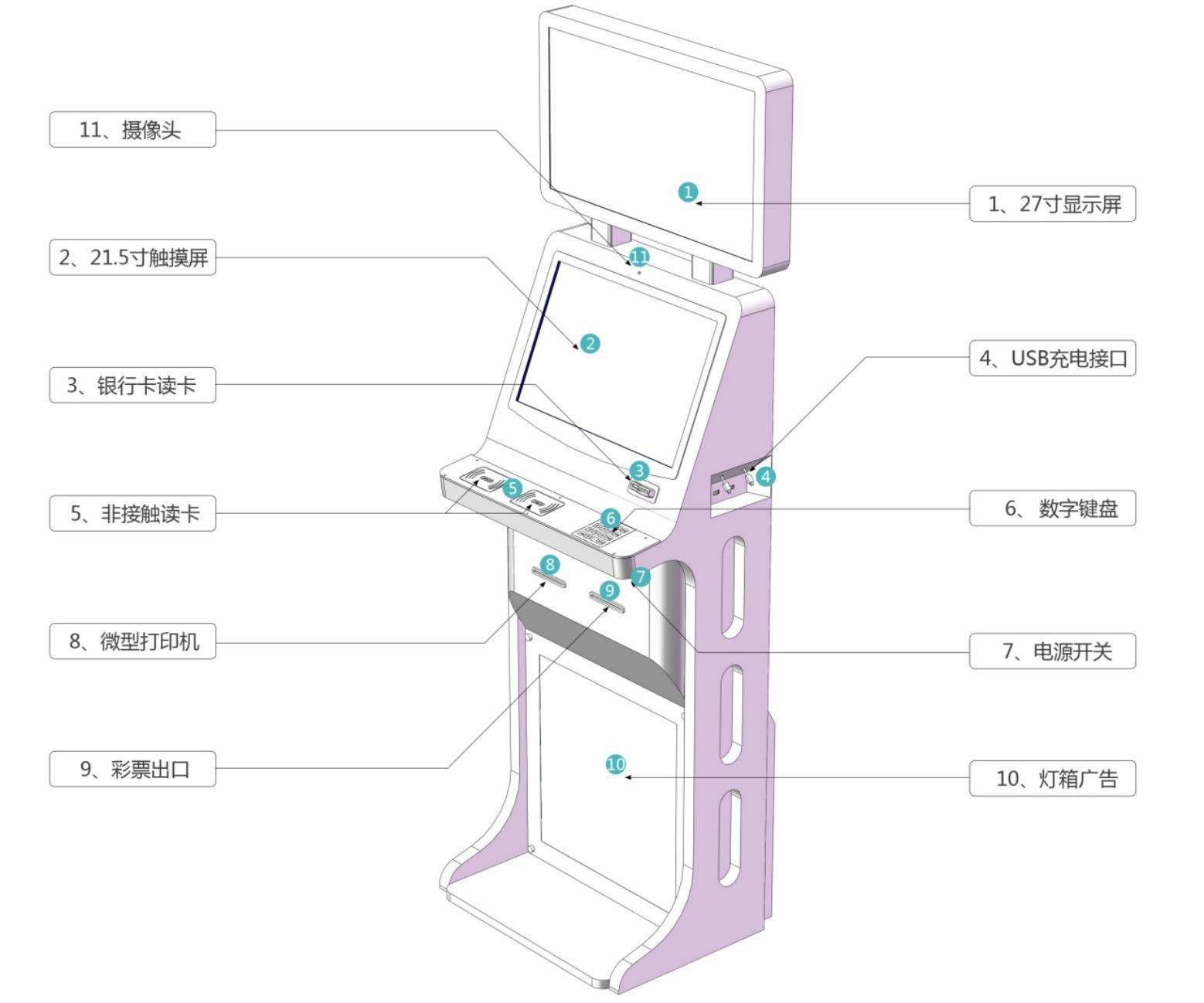 智能城市终端pz-21.5bdp/一体机,智能自助设备
