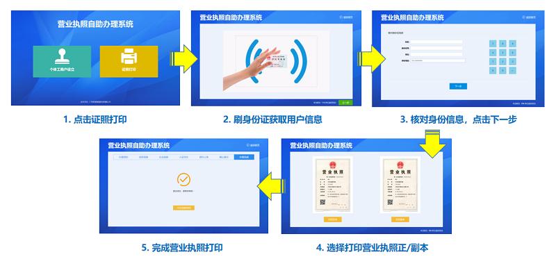 证照打印流程-广州磐众智能科技有限公司