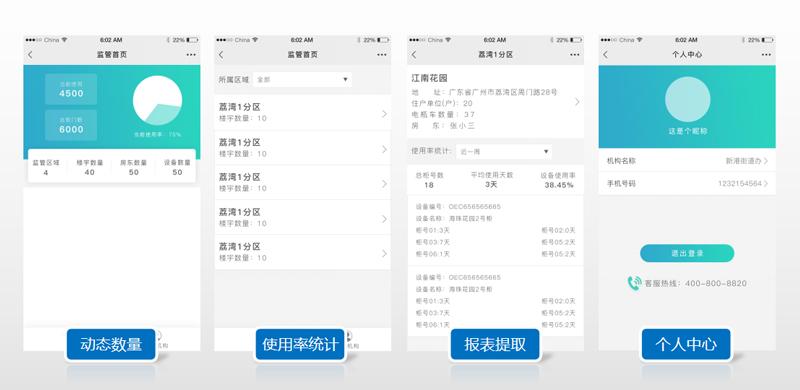 监管端-广州磐众智能科技有限公司