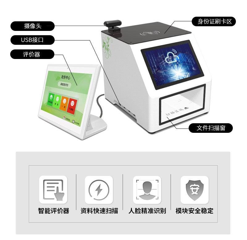 产品简介-摄像头-USB接口-评价器-身份证刷卡区-文件扫描窗-广州磐众智能科技有限公司